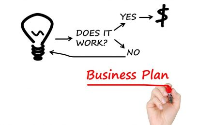 Writing A Business Plan for Buying A Business