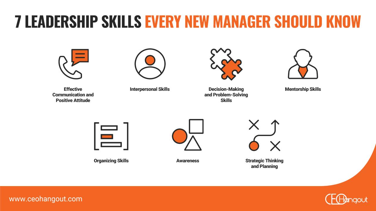 new manager leadership skills