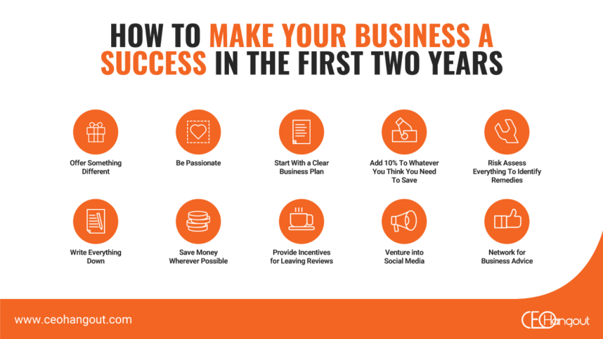 make your business a success in 2 years