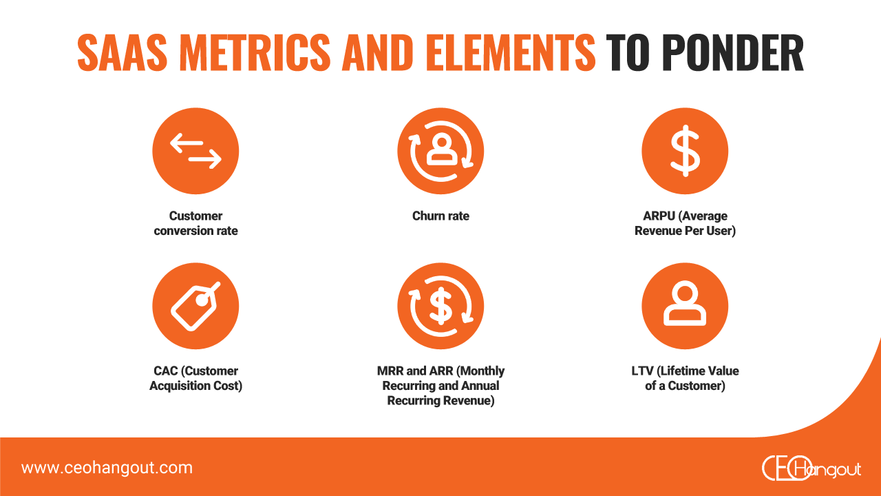 saas metrics & elements
