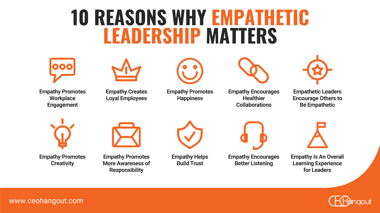 10 reasons why empathetic leadership matters