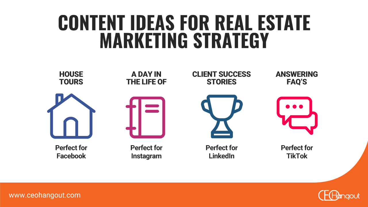 Content Ideas for Real Estate Marketing Strategy