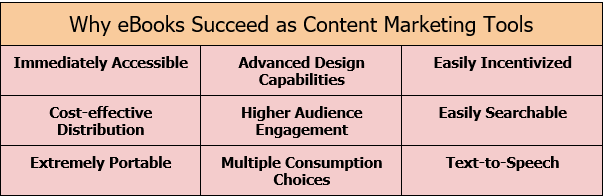 ebook as content marketing tool