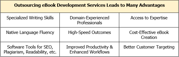 ebook development services